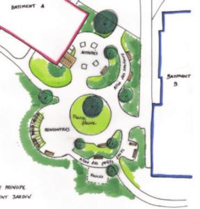 Plan du projet des jardins de mondoubleau